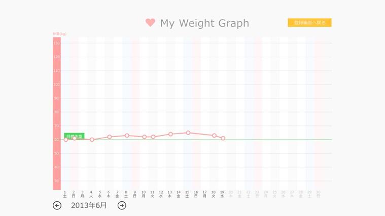 My Weight Graph calender