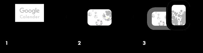 s2_task